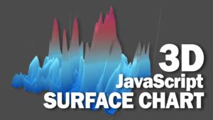 Crear un gráfico de Superficie 3D con Javascript